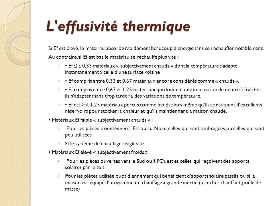 L effusivité thermique