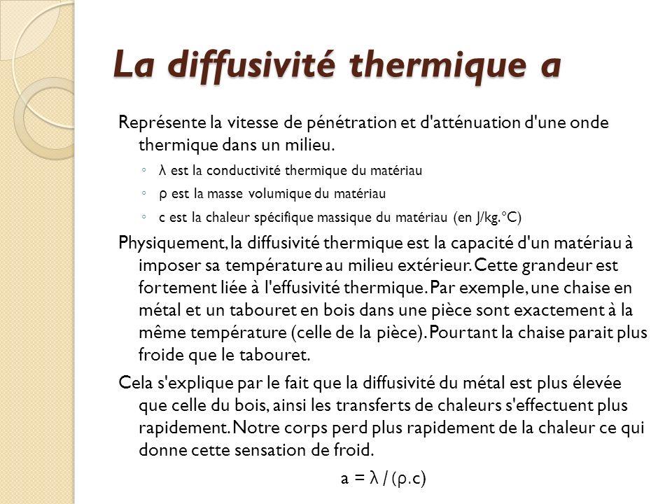 La diffusivité thermique a