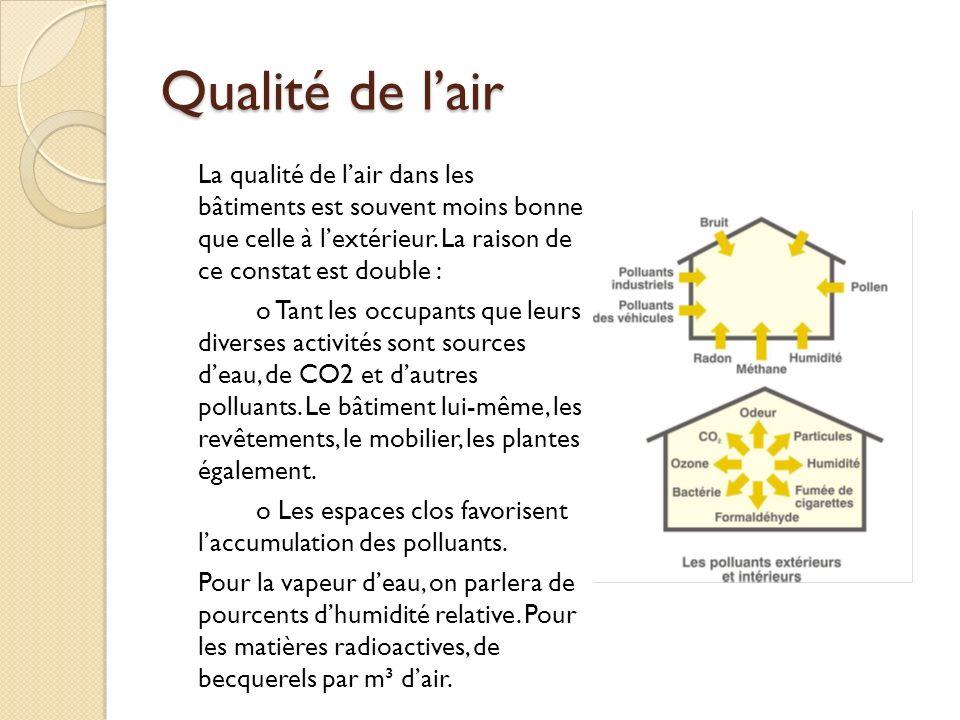Qualité de l'air La qualité de l'air dans les bâtiments est souvent moins bonne que celle à l'extérieur. La raison de ce constat est double :