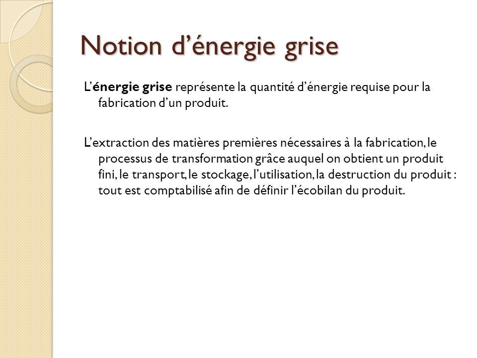 Notion d'énergie grise