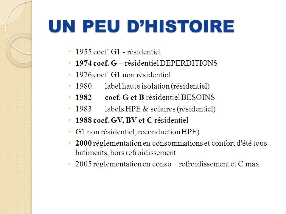 UN PEU D'HISTOIRE 1955 coef. G1 - résidentiel