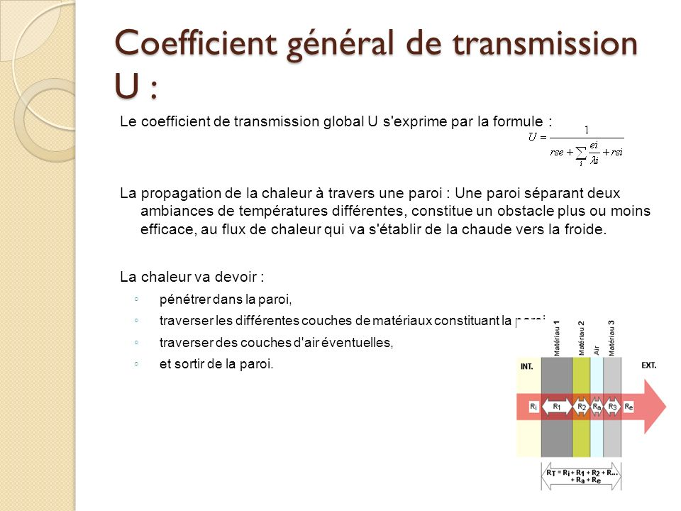 Coefficient général de transmission U :