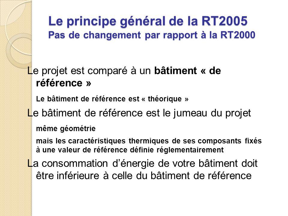 Le principe général de la RT2005 Pas de changement par rapport à la RT2000
