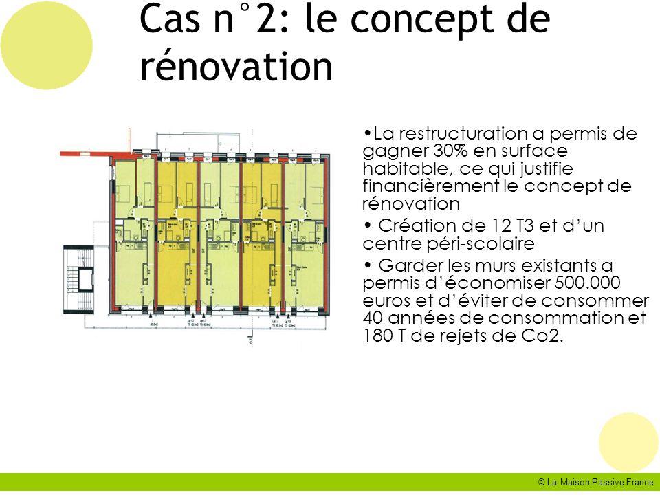 Cas n°2: le concept de rénovation