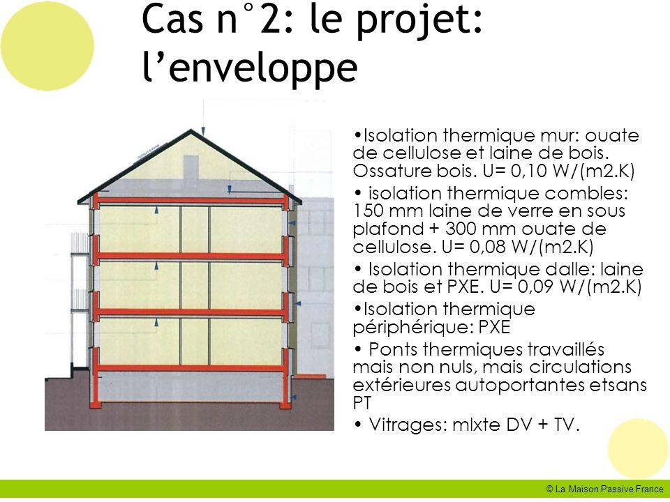 Cas n°2: le projet: l'enveloppe