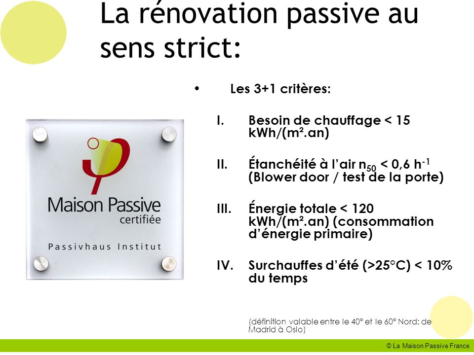 La rénovation passive au sens strict: