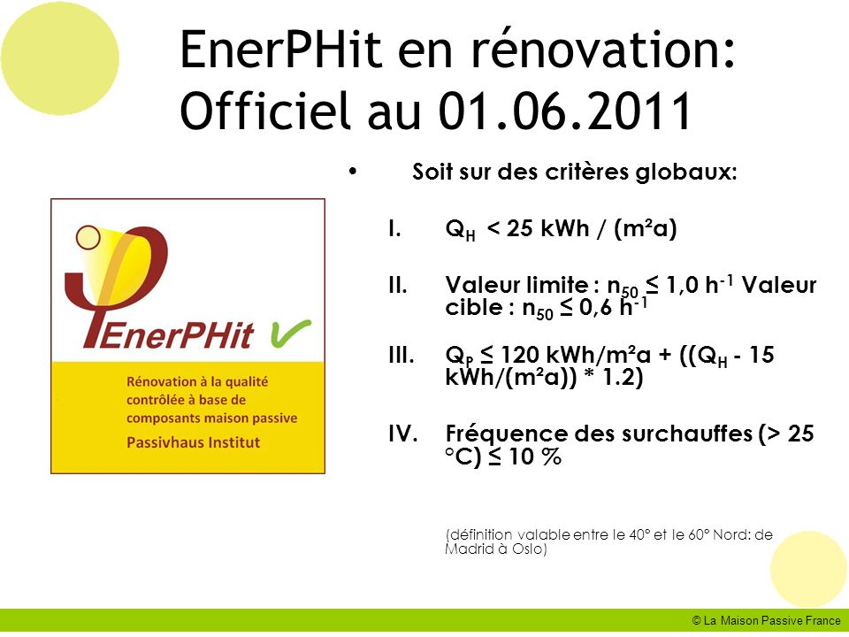 EnerPHit en rénovation: Officiel au 01.06.2011
