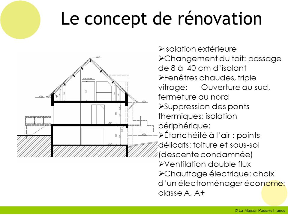 Le concept de rénovation