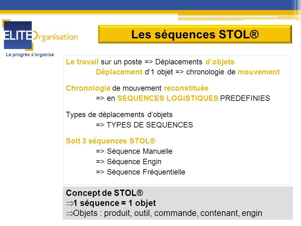 Les séquences STOL® Concept de STOL® 1 séquence = 1 objet