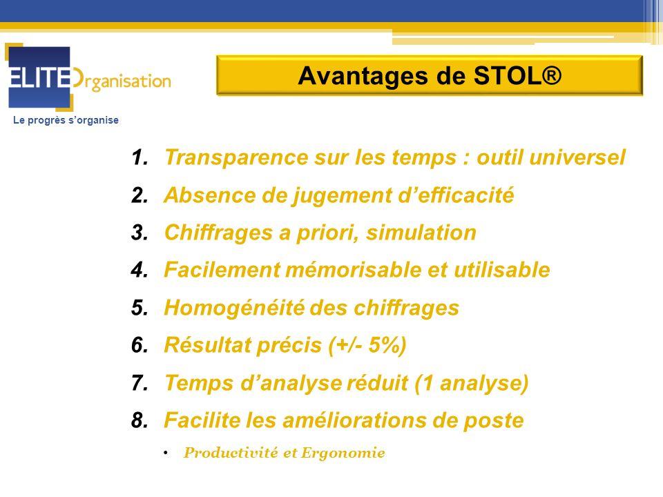 Avantages de STOL® Transparence sur les temps : outil universel