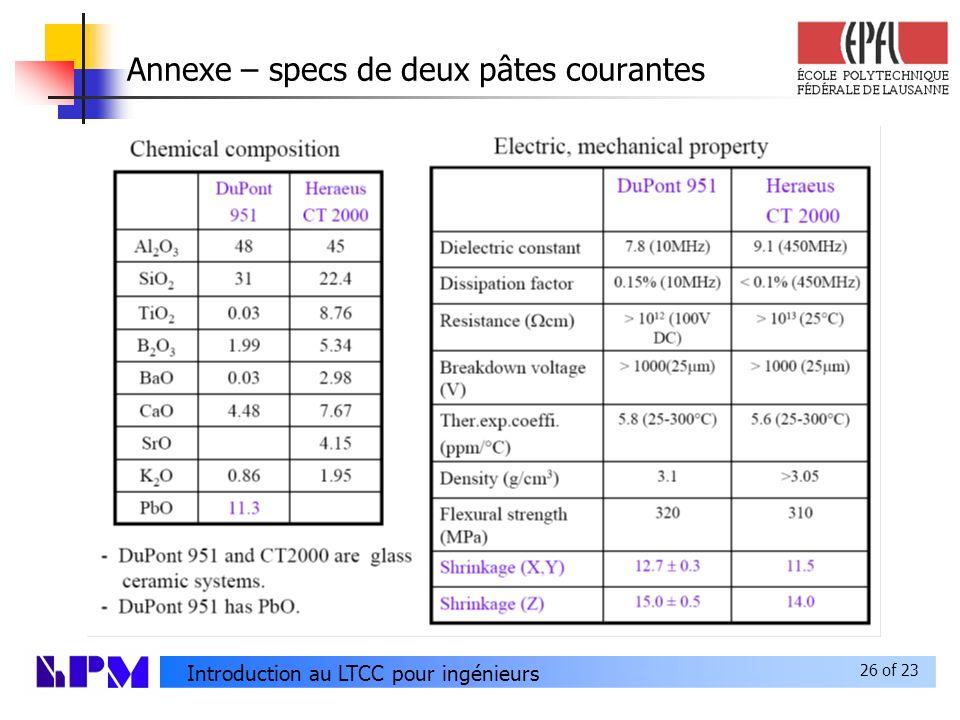 Annexe – specs de deux pâtes courantes