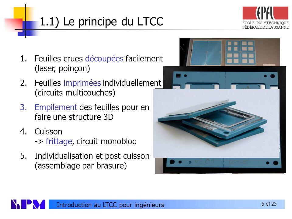1.1) Le principe du LTCC Feuilles crues découpées facilement (laser, poinçon) Feuilles imprimées individuellement (circuits multicouches)