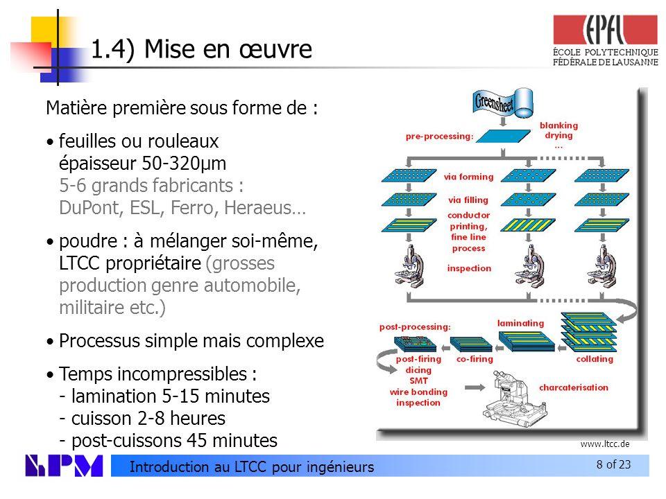 1.4) Mise en œuvre Matière première sous forme de :