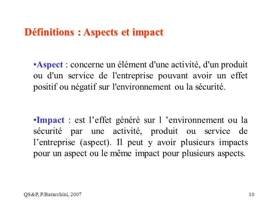 Définitions : Aspects et impact