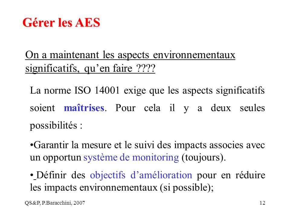 Gérer les AES On a maintenant les aspects environnementaux significatifs, qu'en faire