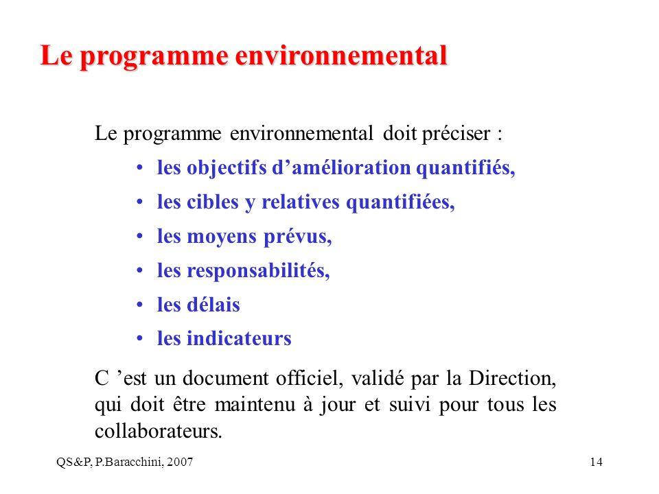 Le programme environnemental