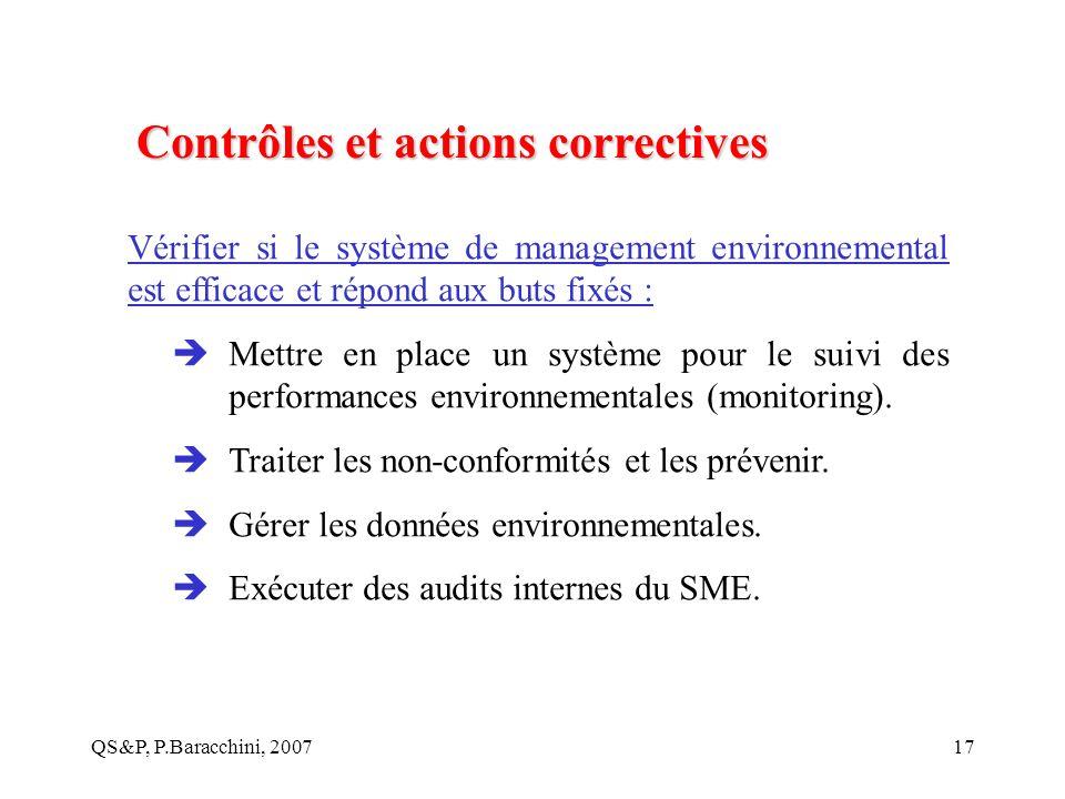 Contrôles et actions correctives