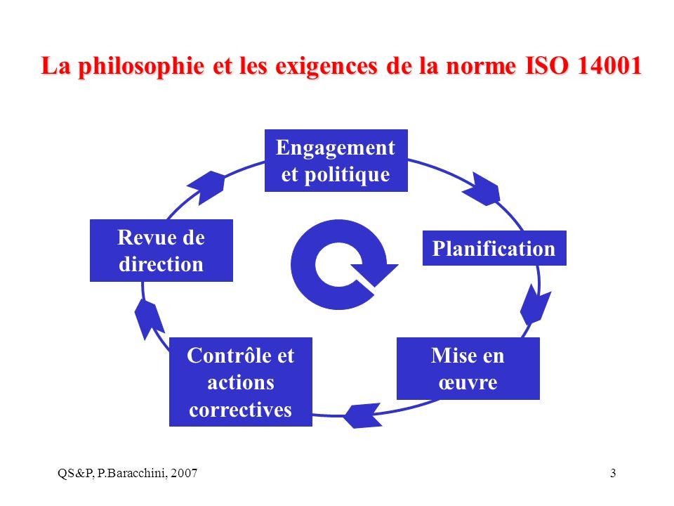 Engagement et politique Contrôle et actions correctives
