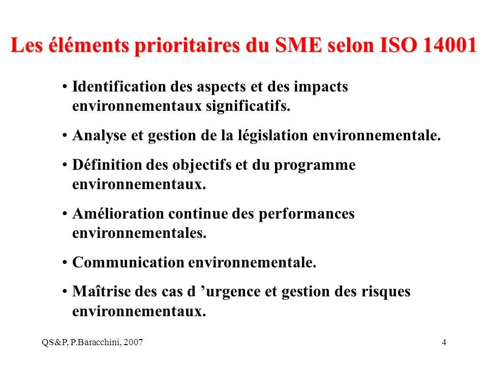 Les éléments prioritaires du SME selon ISO 14001