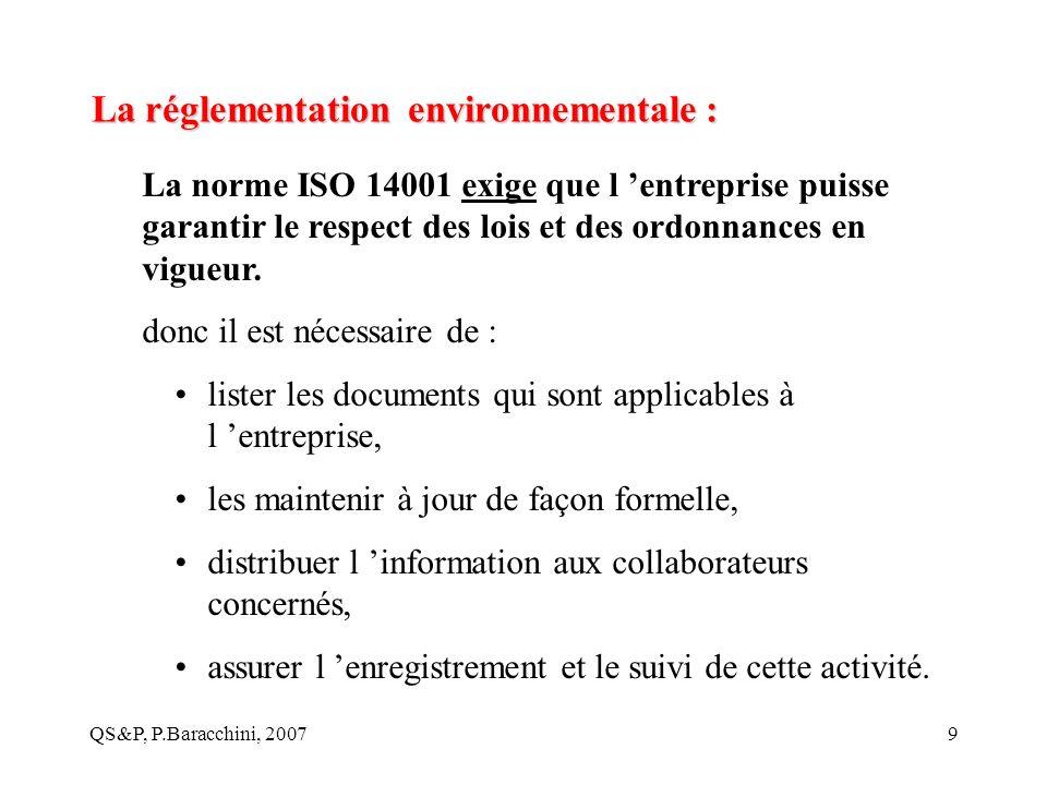 La réglementation environnementale :