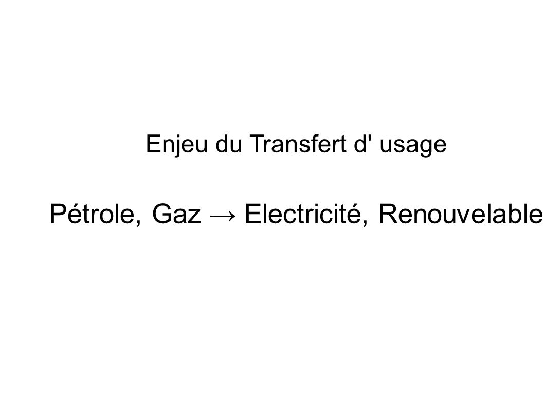 Enjeu du Transfert d usage