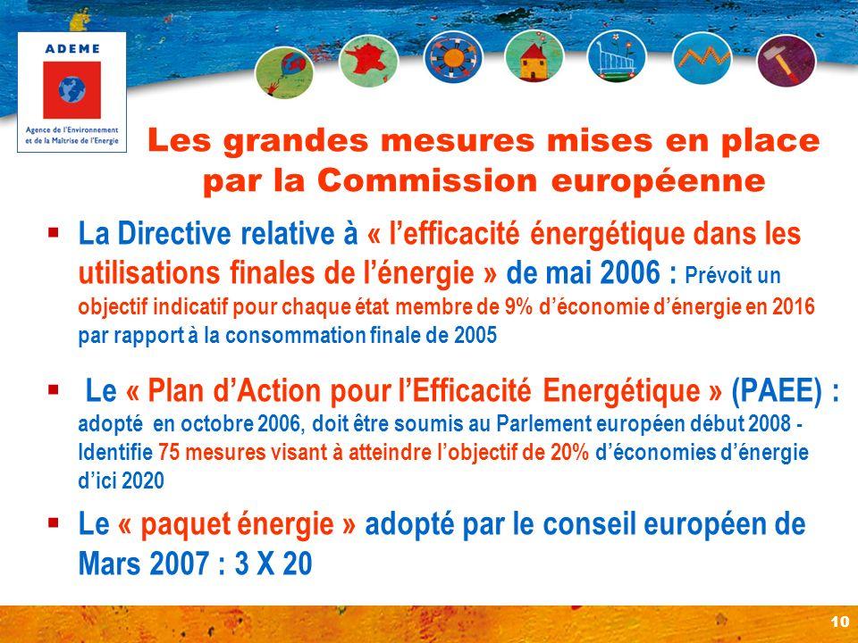 Les grandes mesures mises en place par la Commission européenne