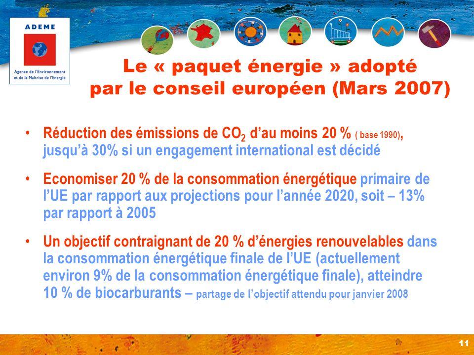 Le « paquet énergie » adopté par le conseil européen (Mars 2007)