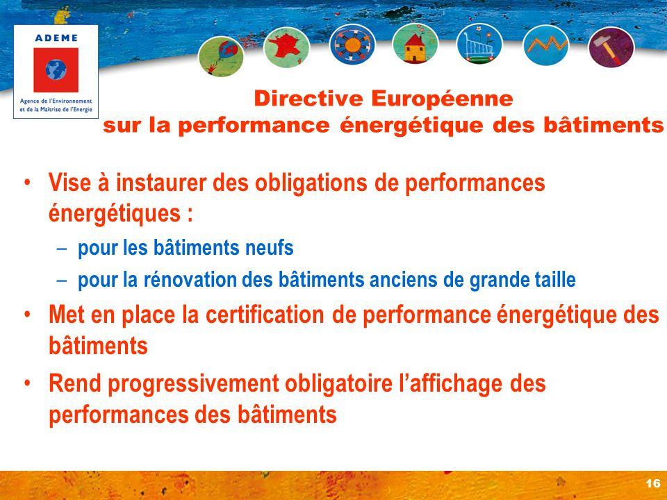 Directive Européenne sur la performance énergétique des bâtiments