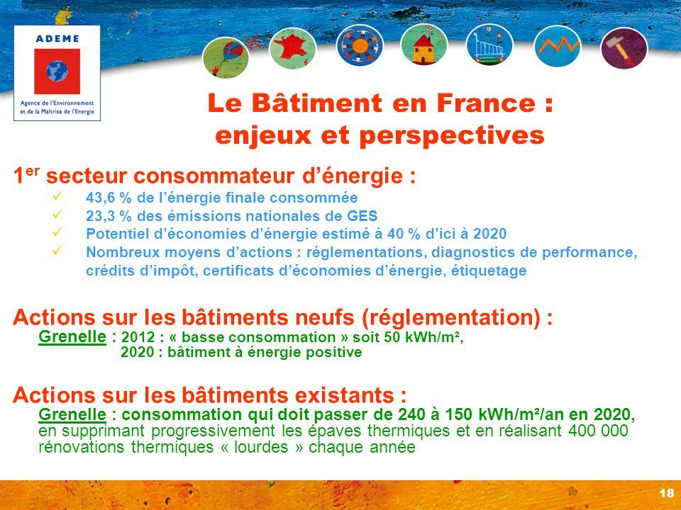 Le Bâtiment en France : enjeux et perspectives