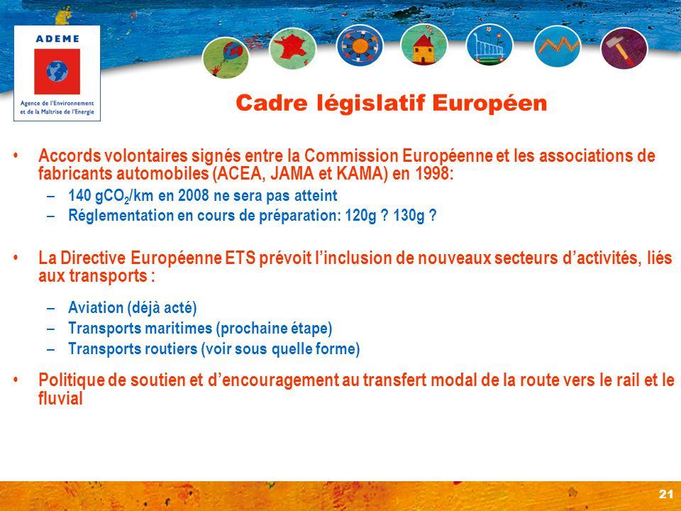 Cadre législatif Européen