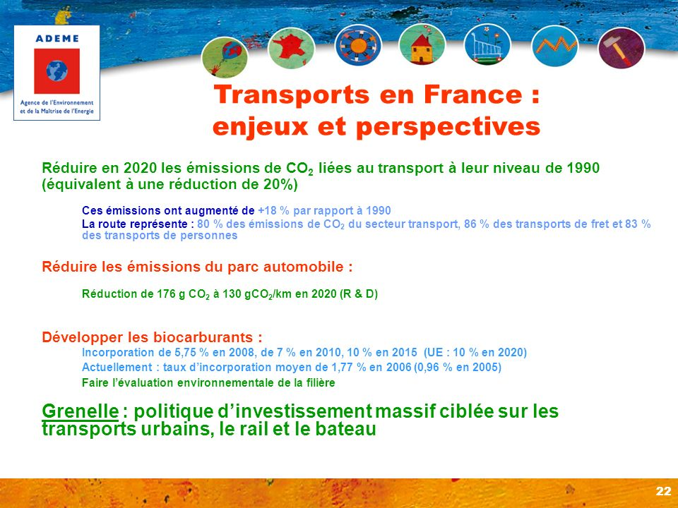 Transports en France : enjeux et perspectives