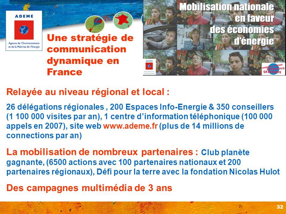Une stratégie de communication dynamique en France