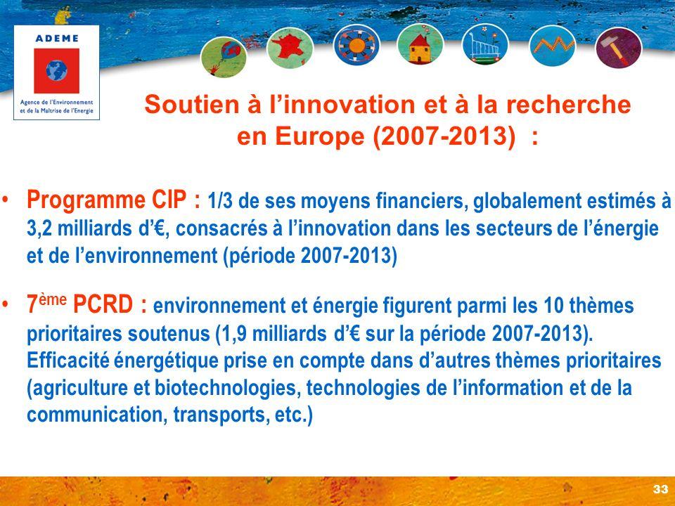 Soutien à l'innovation et à la recherche en Europe (2007-2013) :