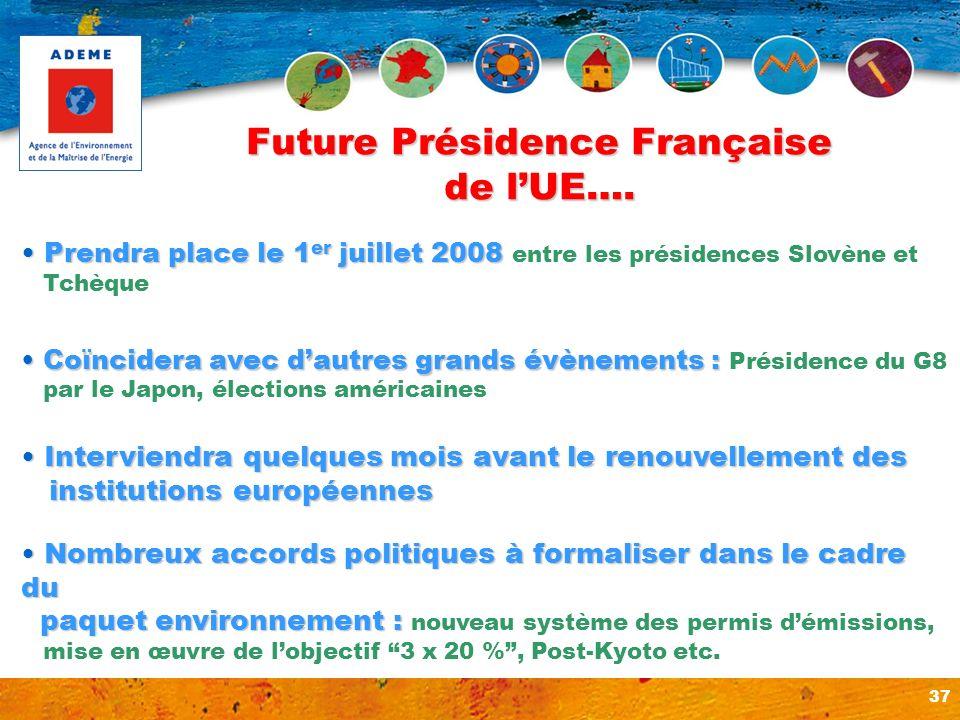 Future Présidence Française de l'UE….