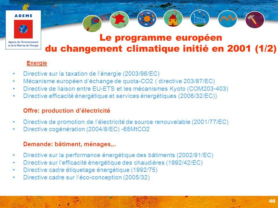Le programme européen du changement climatique initié en 2001 (1/2)