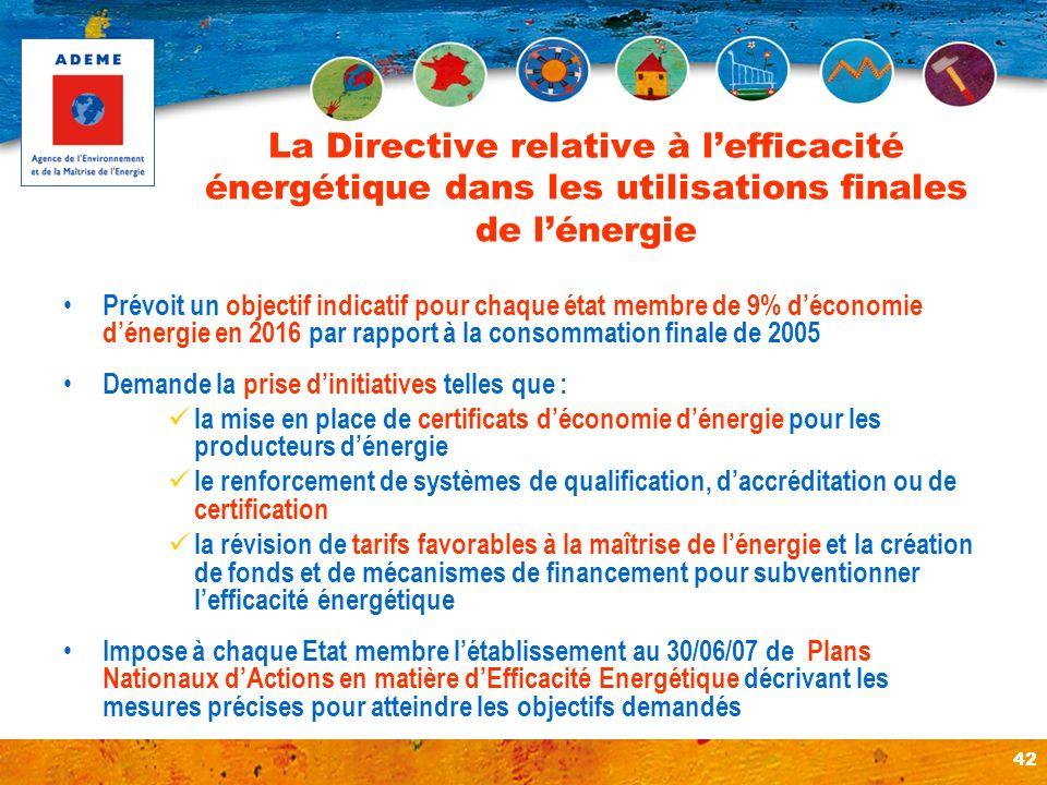 La Directive relative à l'efficacité énergétique dans les utilisations finales de l'énergie