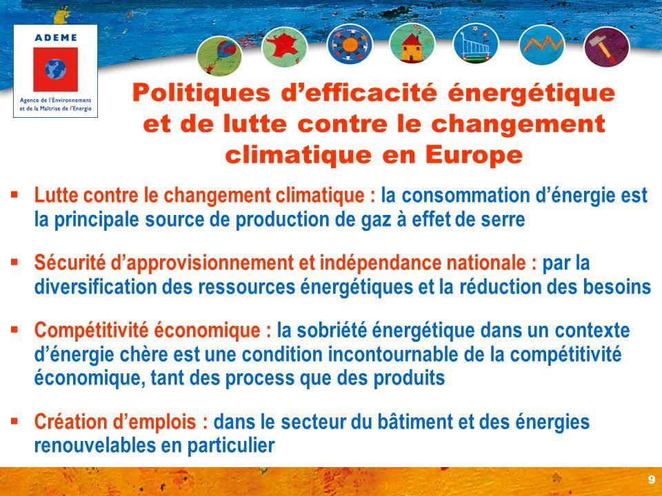 Politiques d'efficacité énergétique et de lutte contre le changement climatique en Europe