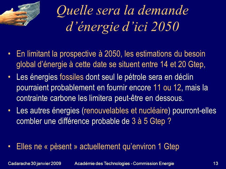 Quelle sera la demande d'énergie d'ici 2050