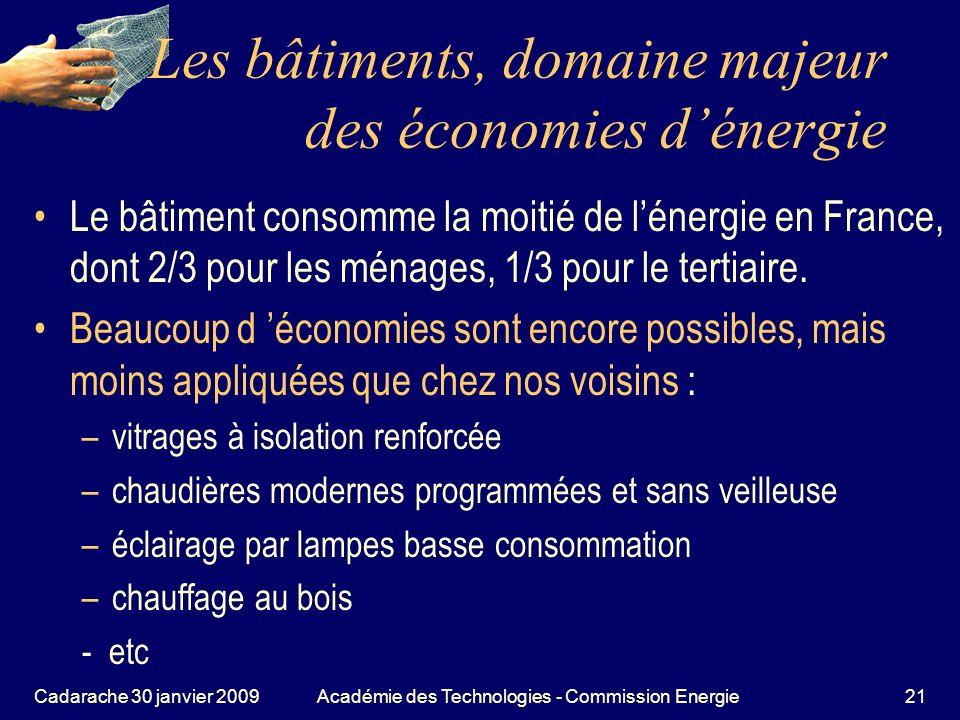 Les bâtiments, domaine majeur des économies d'énergie
