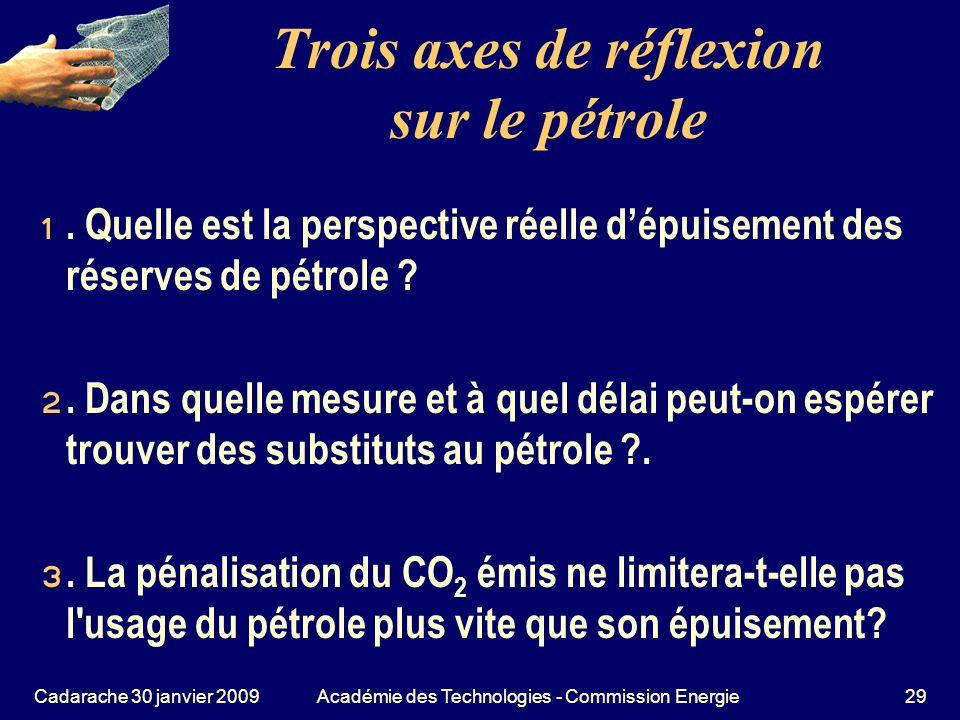 Trois axes de réflexion sur le pétrole