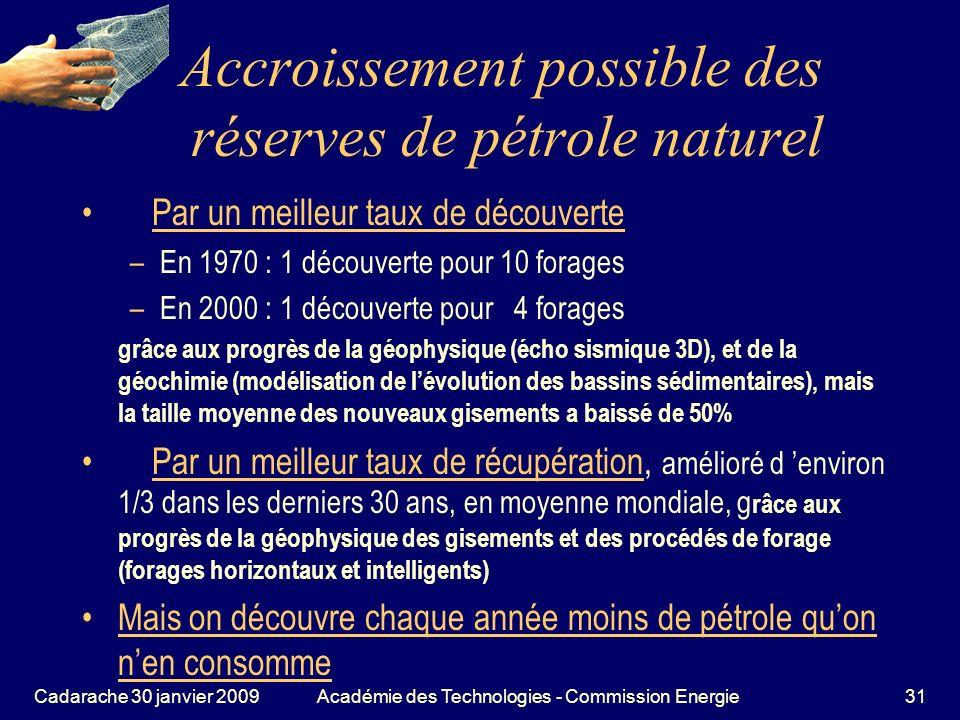 Accroissement possible des réserves de pétrole naturel