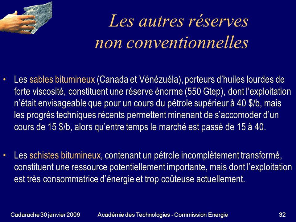 Les autres réserves non conventionnelles