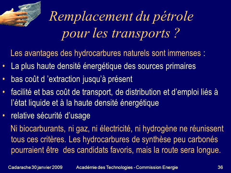 Remplacement du pétrole pour les transports