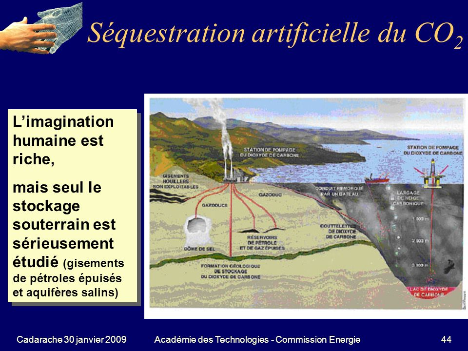 Séquestration artificielle du CO2