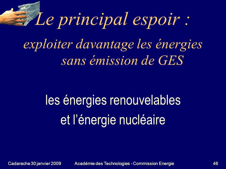 Le principal espoir : exploiter davantage les énergies sans émission de GES. les énergies renouvelables.