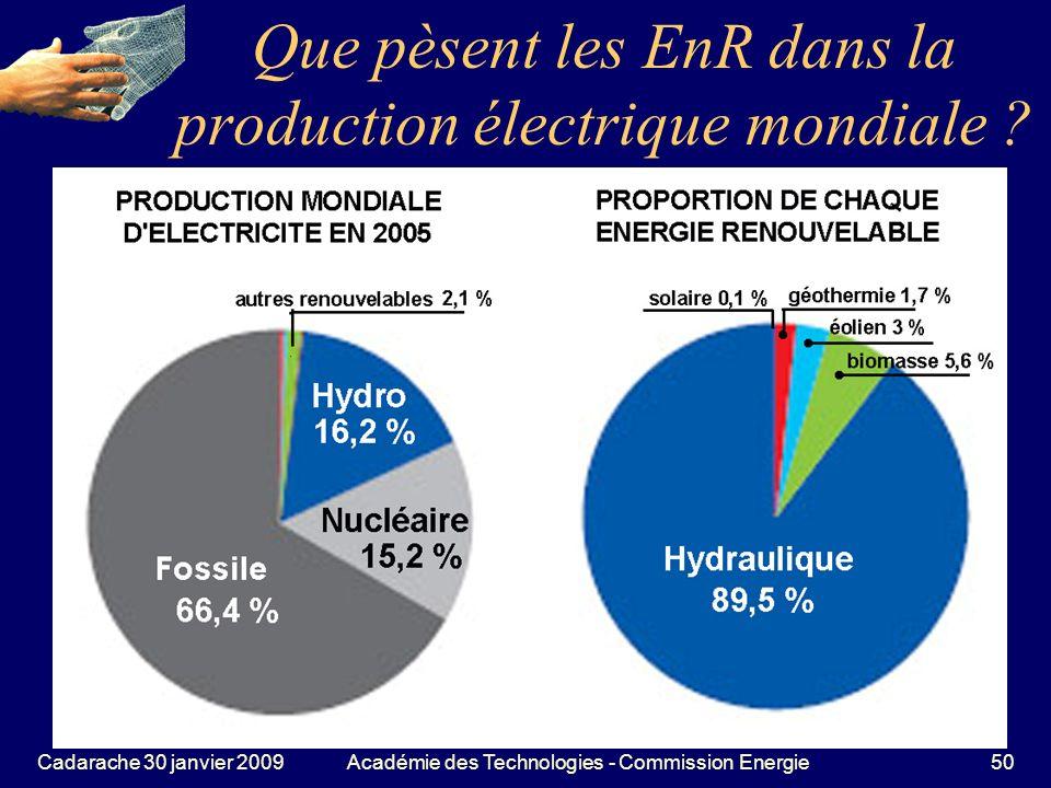Que pèsent les EnR dans la production électrique mondiale
