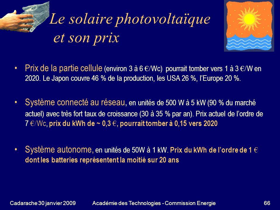 Le solaire photovoltaïque et son prix