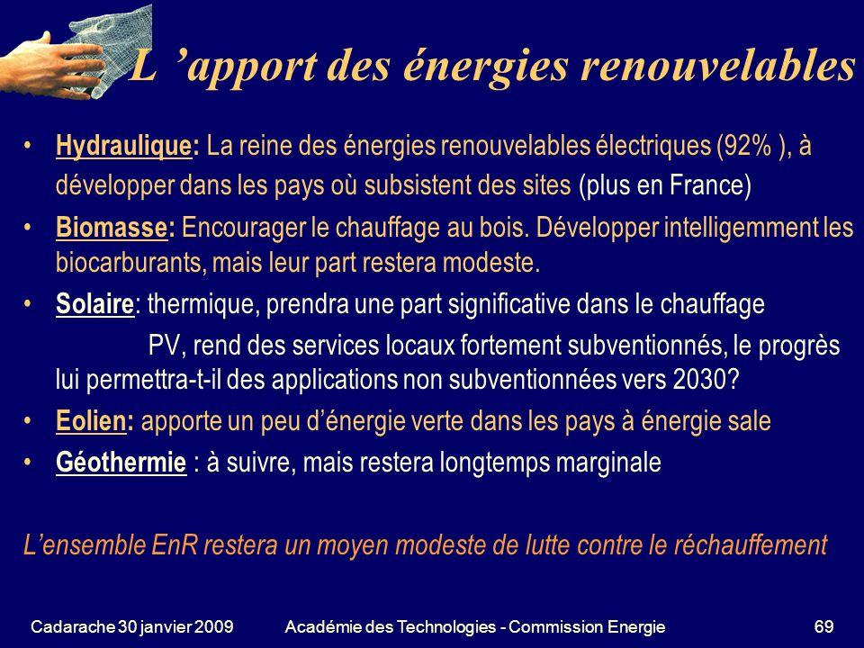 L 'apport des énergies renouvelables