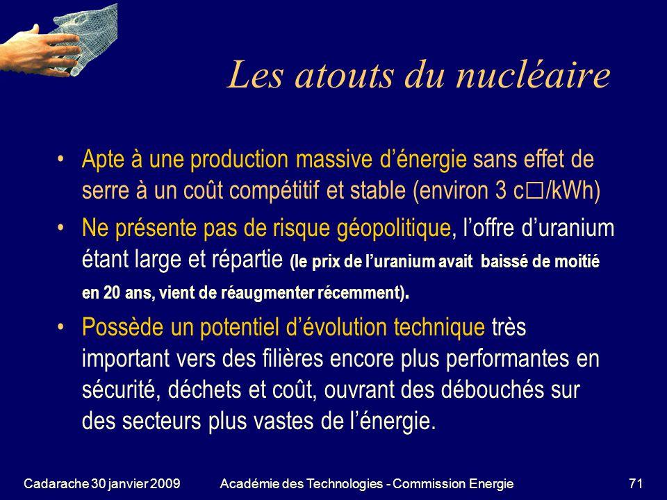 Les atouts du nucléaire