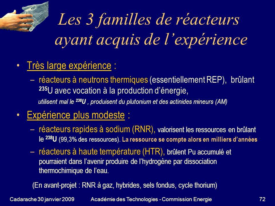 Les 3 familles de réacteurs ayant acquis de l'expérience